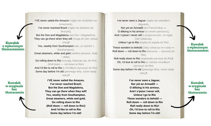 Książki po angielsku z tłumaczeniem